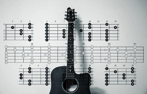 【メルラー流ギター講座Vo.3】 ギターの音が気になる方必見! ギターの音を絞る商品ご紹介!