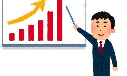 ブログで生計立てたいなら段階的に稼げないとほぼ無理 0円→1円→10円…30万円