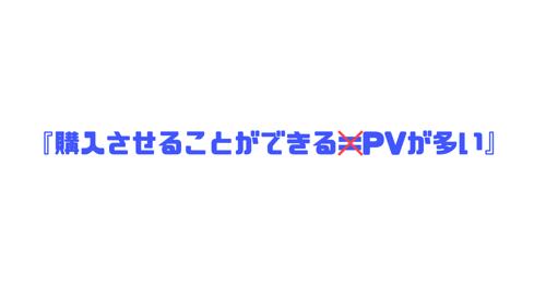 『購入させることができる=PVが多い』.jpg